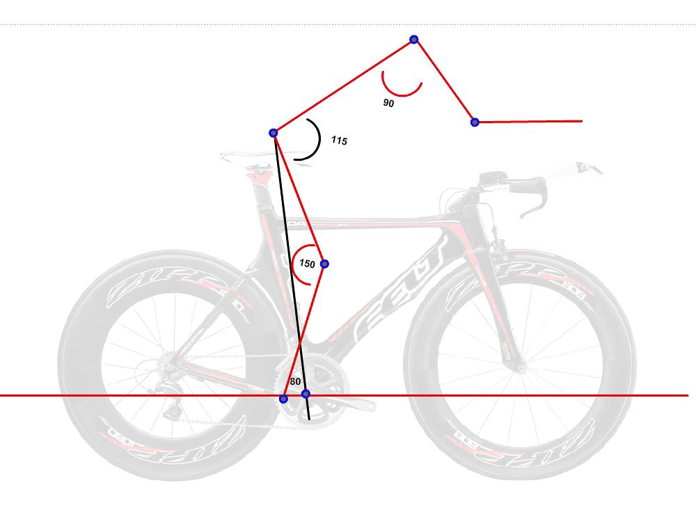aerodinámica de la bici